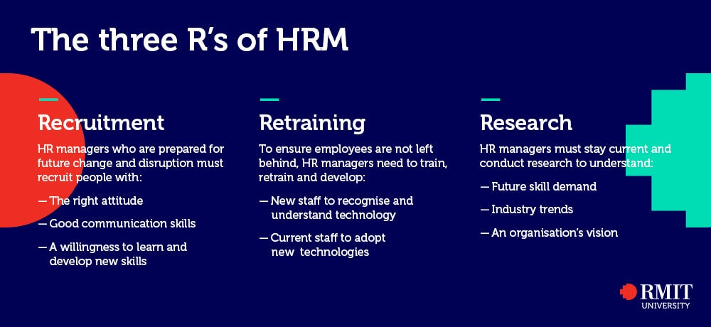 The three key human resource functions