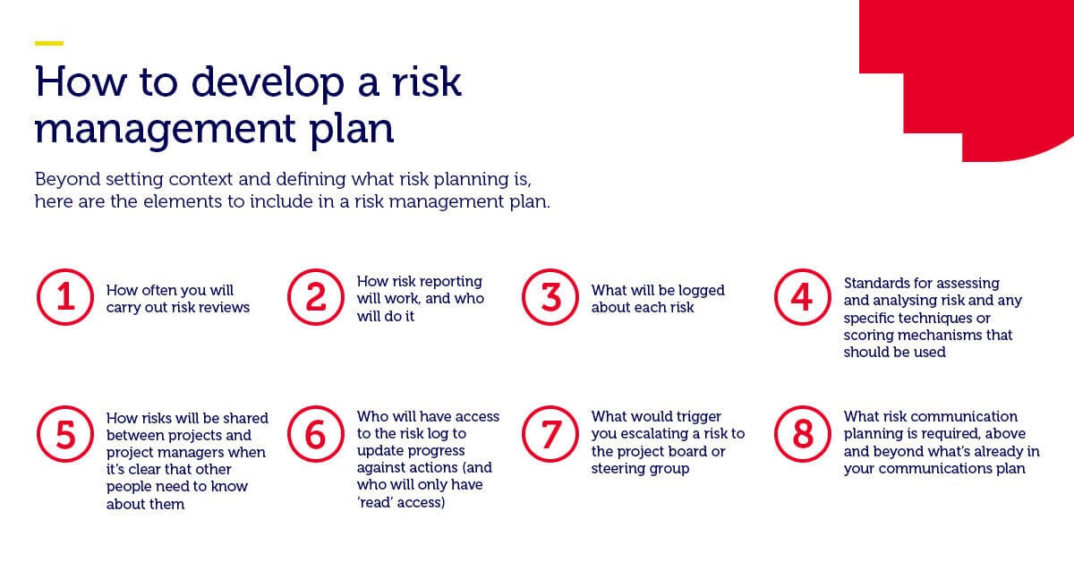 How to develop a project risk management plan
